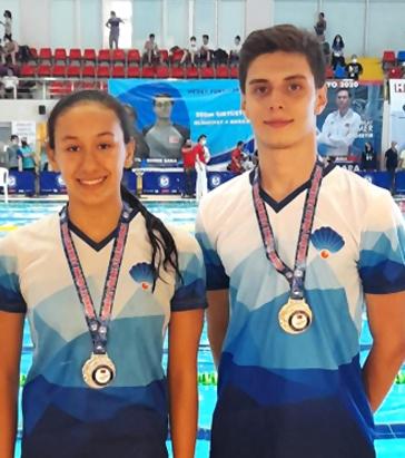 Okyanus Koleji Türkiye Şampiyonu