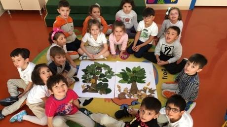 Güneşli Okyanus Koleji Okul Öncesi Gezegenler Grubu İngilizce Bilingual Dersinde
