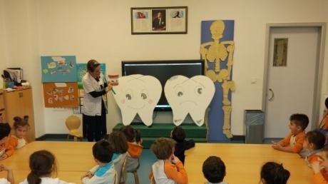 İncek Okyanus Koleji Okul Öncesi Öğrencilerimize Ağız ve Diş Sağlığı Haftasında Çeşitli Etkinliklerle Ağız ve Diş Sağlığının Önemine Dikkat Çektiler.