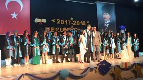 Okyanus Kolejleri, başarıyla geçen bir eğitim öğretim yılının ardından yeni mezunlar vermenin gururunu yaşıyor...