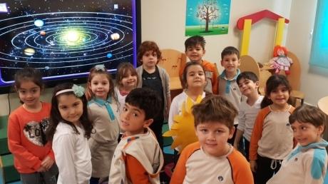 Mavişehir Okyanus Koleji Okul Öncesi Yıldızlar Grubu Fastrackids Dersinde