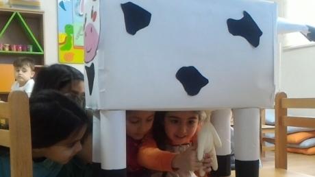 İnegöl Okul Öncesi Grubu Öğrencilerimizin Günlük Hayatı Okulda Tanıyalım Haftası